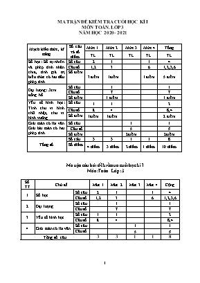 Ma trận đề kiểm tra cuối học kỳ 1 môn Toán Lớp 3 - Năm học 2020-2021
