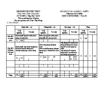Đề kiểm tra 45 phút môn Công nghệ Lớp 8 - Tiết 49 - Năm học 2019-2020 - Trần Văn Hùng