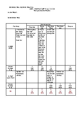 Đề kiểm tra định kì môn Ngữ văn Lớp 9 - Tiết 111-112