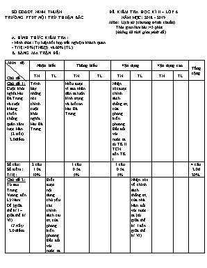 Đề kiểm tra học kỳ II môn Lịch sử (Chương trình chuẩn) Lớp 6 - Năm học 2018-2019 - Trường PTDT nội trú Thuận Bắc
