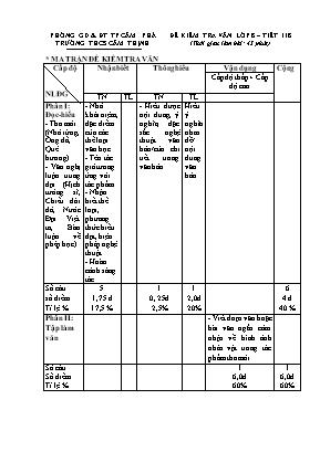 Đề kiểm tra Văn Lớp 8 - Tiết 118 - Trường THCS Cẩm Thịnh (Có đáp án)