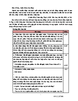 Đề thi học sinh giỏi môn Ngữ văn Lớp 9 (Có đáp án)