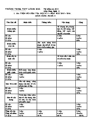 Thi kiểm tra học kỳ 1 môn Công nghệ 11 - Năm học 2015-2016 - Trường THCS & THPT Lương Hòa