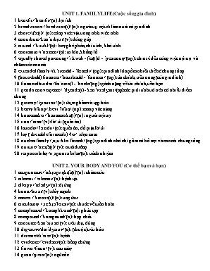 Từ vựng Tiếng Anh Lớp 10 - Bài 1 đến 10
