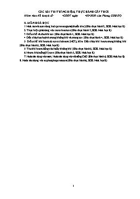 Các bài thi thí nghiệm, thực hành cấp THCS - Môn Hóa học