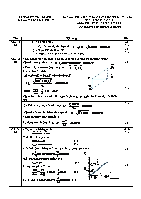 Đáp án đề kiểm tra chất lượng đội tuyển môn Vật lý Lớp 11 - Năm học 2018-2019 - Sở GD và ĐT Thanh Hóa