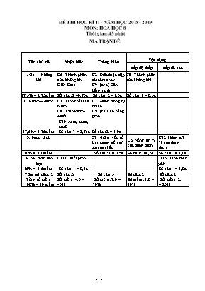 Đề thi học kỳ I môn Hóa học Lớp 8 - Năm học 2018-2019(Có đáp án)