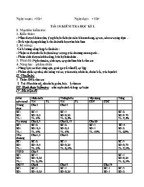Giáo án Giáo dục công dân Lớp 7 - Tiết 18: Kiểm tra học kỳ I
