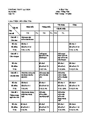 Ma trận đề kiểm tra 1 tiết môn Tiếng Việt Lớp 7 - Trường THPT Lại Sơn