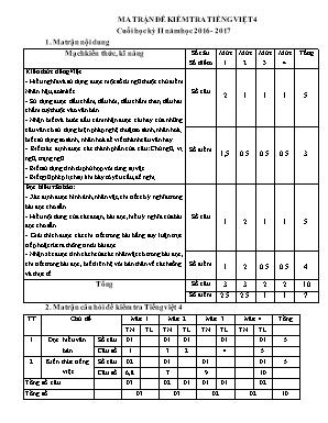 Ma trận đề kiểm tra Tiếng Việt Lớp 4 cuối học kỳ II - Năm học 2016-2017