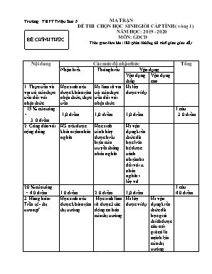 Ma trận đề thi chọn đội tuyển học sinh giỏi cấp tỉnh môn Giáo dục công dân Lớp 11 (Vòng 1) - Năm học 2019-2020 - Trường THPT Triệu Sơn 5