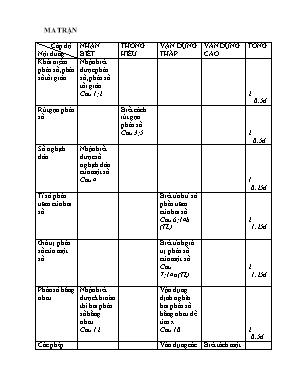Ma trận và Đề khảo sát chất lượng học kỳ II môn Toán Lớp 6 - Năm học 2018-2019