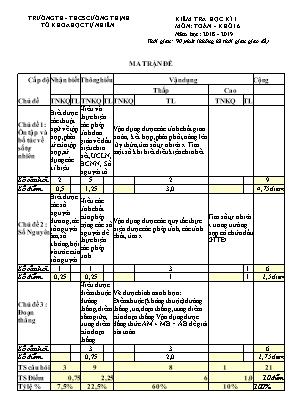 Ma trận và Đề kiểm tra học kỳ I môn Toán Lớp 6 - Năm học 2018-2019 - Trường TH và THCS Cường Thịnh (Có đáp án)