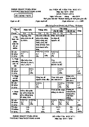 Ma trận và Đề kiểm tra học kỳ I môn Toán Lớp 6 - Năm học 2019-2020 - Trường TH và THCS Trung Minh (Có đáp án)