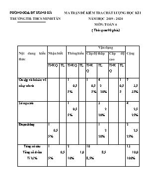 Ma trận và Đề kiểm tra học kỳ I môn Toán Lớp 6 - Năm học 2019-2020 - Trường TH - THCS Minh Tân (Có đáp án)