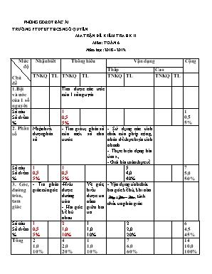 Ma trận và Đề kiểm tra học kỳ II môn Toán Lớp 6 - Năm học 2018-2019 - Trường THPTBT THCS Ngô Quyền (Có đáp án)