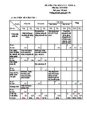 Ma trận và Đề kiểm tra học kỳ II môn Toán Lớp 6 - Năm học 2019-2020 (Có đáp án)