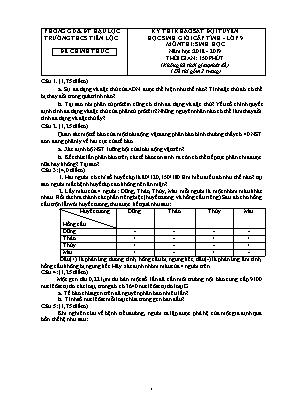 Đề thi khảo sát đội tuyển học sinh giỏi cấp tỉnh môn Sinh học Lớp 9 - Năm học 2018-2019 - Trường THCS Tiến Lộc