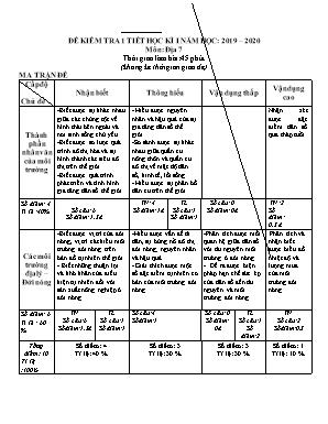 Ma trận và đề kiểm tra 1 tiết học kỳ I môn Địa lý Lớp 7 - Năm học 2019-2020 - Phòng giáo dục và đào tạo Tĩnh Gia (Có đáp án)