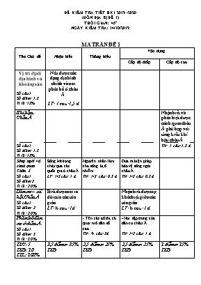 Ma trận và đề kiểm tra 1 tiết học kỳ I môn Địa lý Lớp 8 - Đề 1 - Năm học 2019-2020