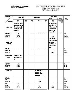 Ma trận và đề kiểm tra học kỳ II môn Địa lý Lớp 7 - Năm học 2019-2020 (Có đáp án)