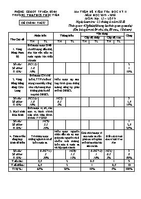 Ma trận và đề kiểm tra học kỳ II môn Địa lý Lớp 9 - Năm học 2019-2020 - Trường TH và THCS Phúc Tiến (Có đáp án)