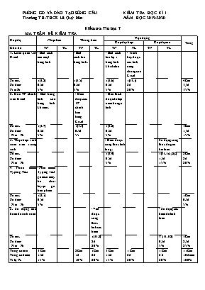 Ma trận và đề kiểm tra học kỳ II môn Tin học Lớp 7 - Năm học 2019-2020 - Trường TH và THCS Lê Quý Đôn (Có đáp án)