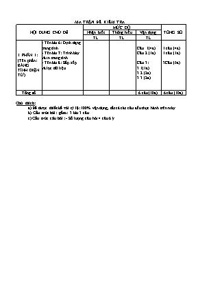 Ma trận và đề kiểm tra thực hành môn Tin học Lớp 7 - Năm học 2019-2020 - Trường PTDTNT THCS Lâm Hà (Có đáp án)